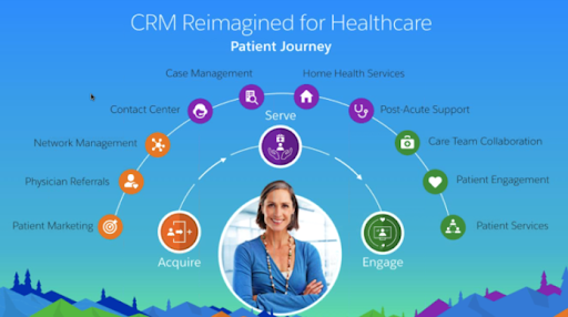salesforce health cloud 1